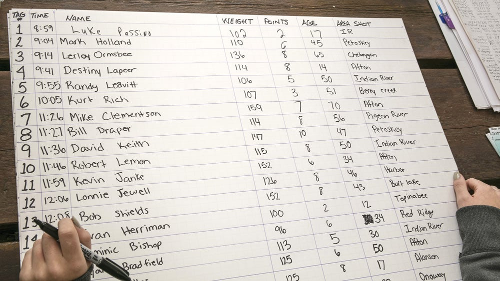 List of entries Indian River Buck Pole
