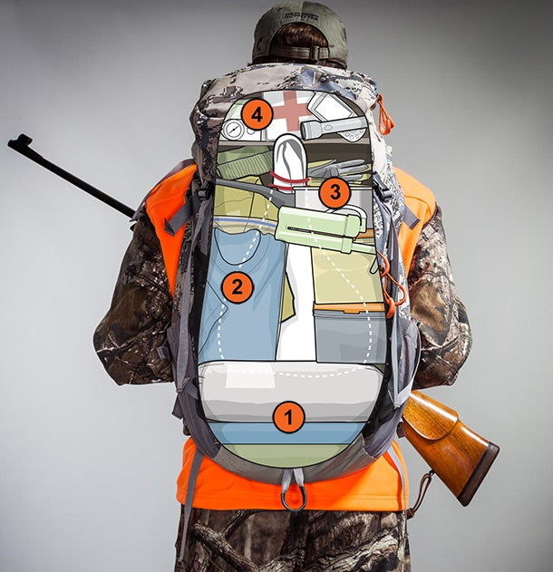 A properly packed backpack will help you hike farther and longer.