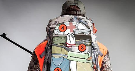 Load Adjustments: How To Make A Backpack Carry Its Own Weight
