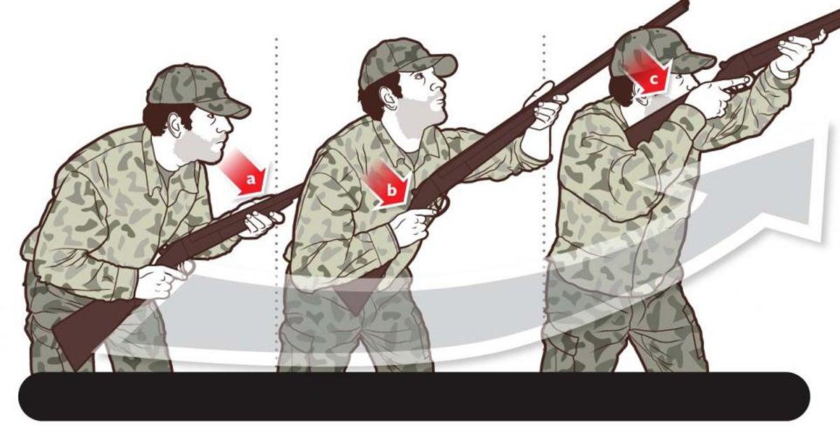 Shotgun Shooting Advice For Dove Hunters