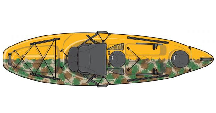 The $40 Duck Boat: How to Camouflage a Kayak