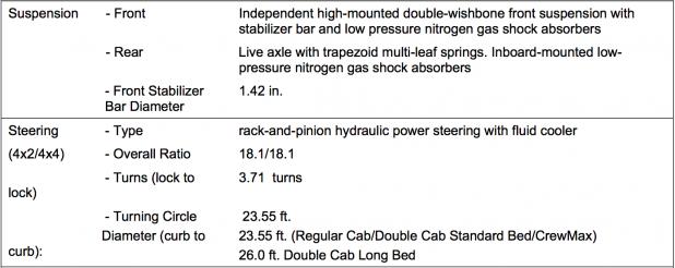 httpswww.fieldandstream.comsitesfieldandstream.comfilesimport2014importArticleembed4_suspension_steering.png