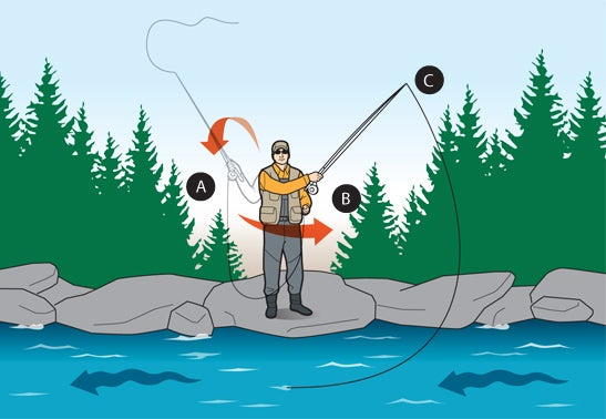 Total Outdoorsman Tip: Use a Reach Cast for Fast Water Fishing