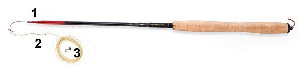 Your Next-Level Brook Trout Rod