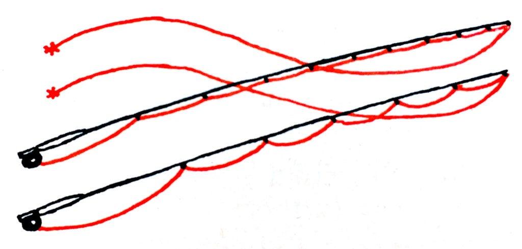 fly rod tips