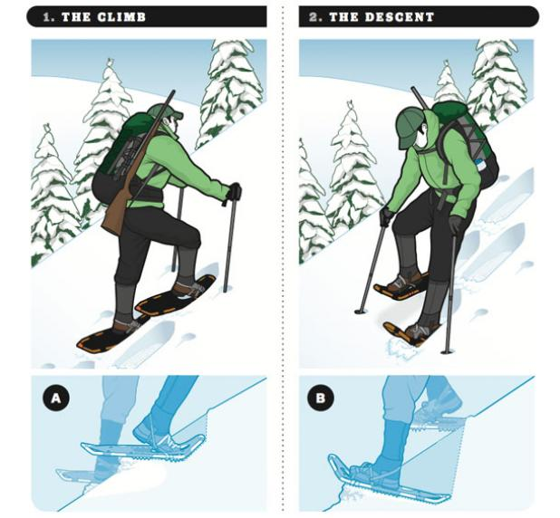 How to Tackle Steep Terrain in Snow Shoes