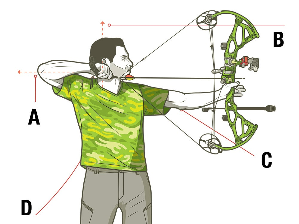 compound bow stance illustration