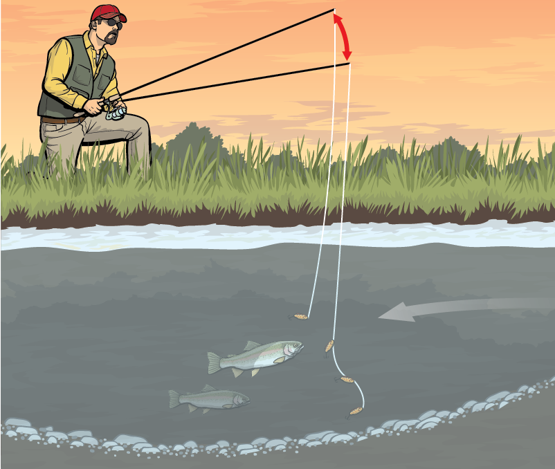 Creep up to undercut banks without casting a shadow on the water.