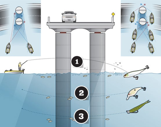 Catch Bass Under Bridges With These Tips from Pro Angler Aaron Martens