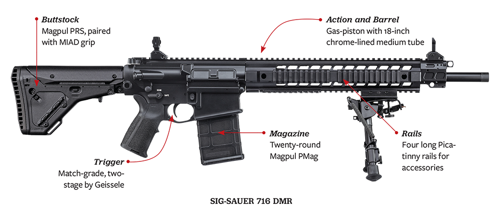 Why Our Old-School Rifles Editor Finally Got an AR