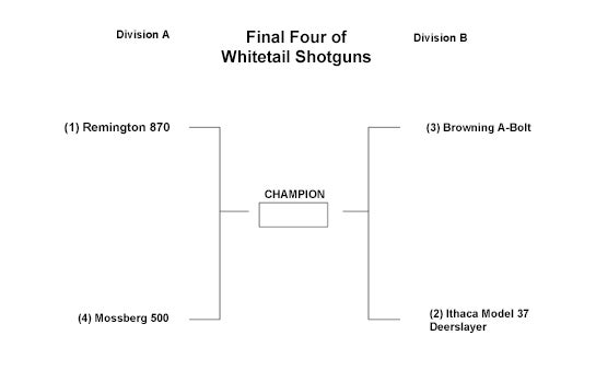 March Madness: The Final Four of Whitetail Shotguns