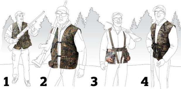 Best Turkey Vests Under $40