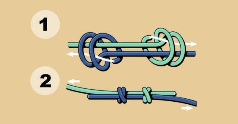 Essential Skills: How to Tie a Double Fisherman's Knot
