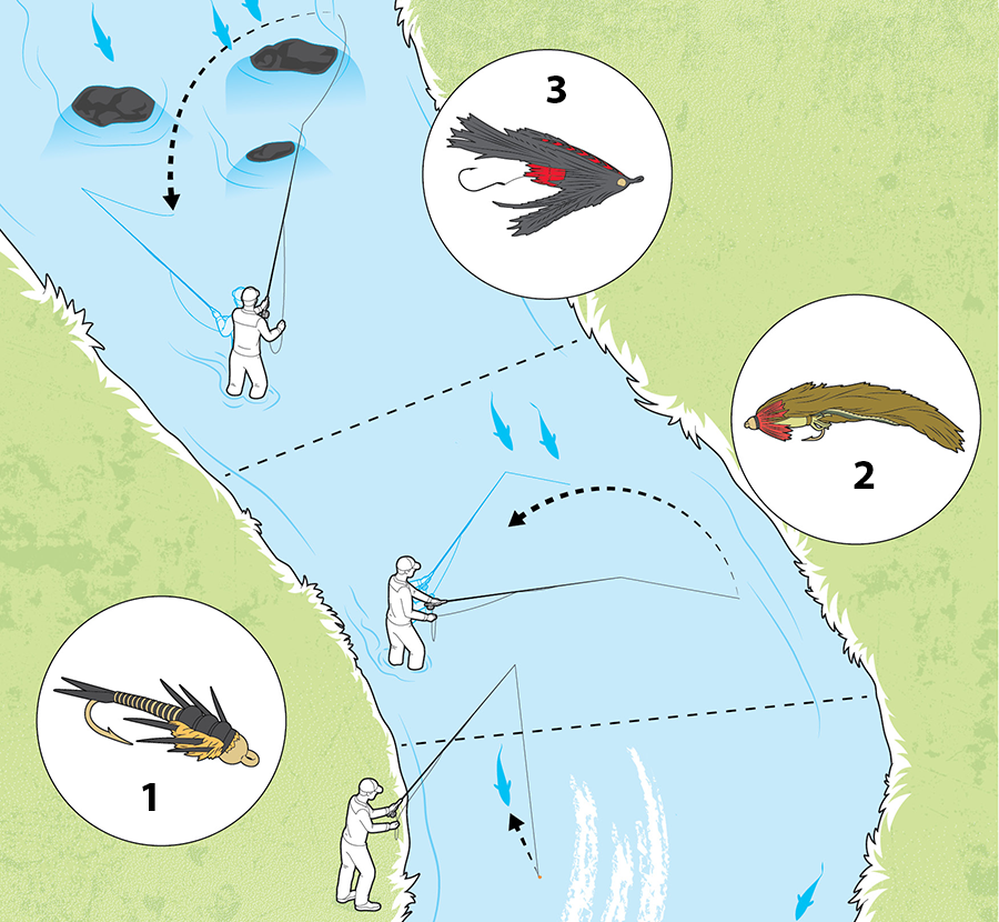 Fly Fishing Tactics: Drop-Back Attack for Steelhead