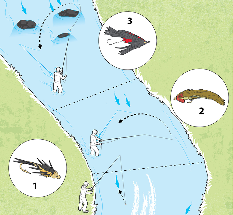 Fly Fishing Tactics: Drop-Back Attack for Steelhead