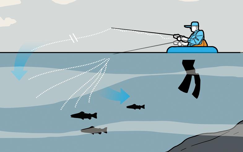 float tube trout, still-water trout, trout strike zone, streamer fishing, keep streamer in strike zone, flyfishing strike zone