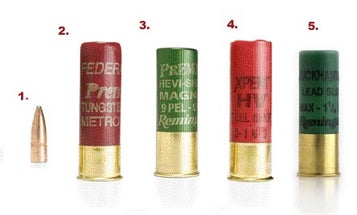 Buyer's Guide 2003 – Ammo