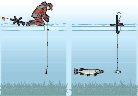 How To Ice-Fish With A Sounder