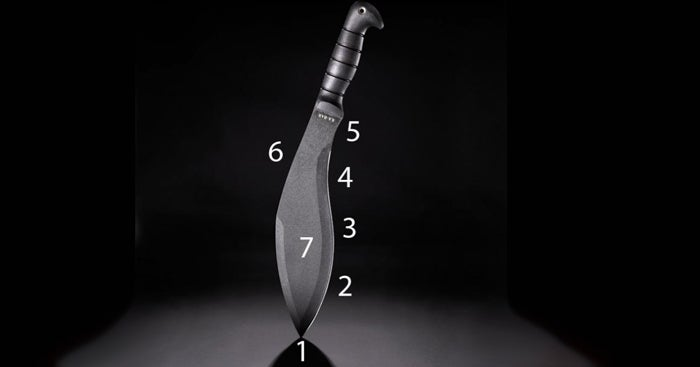 7 Reasons Why a Machete is the Only Multitool You Really Need