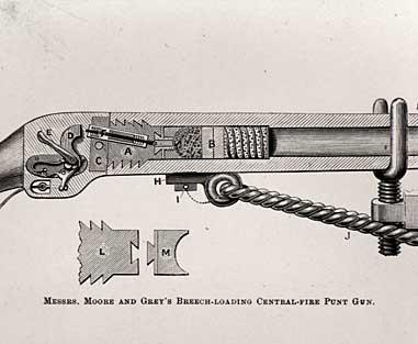 A 13-Foot-Long Shotgun