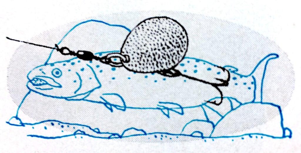 fishing spinner tips