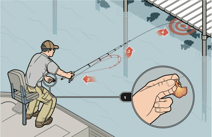 How To Slingshot Cast For Crappies