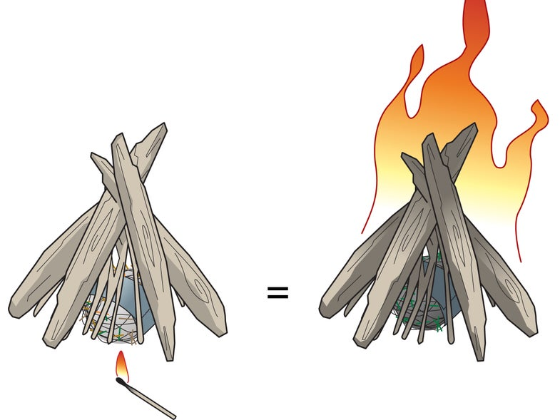 How to Start a One-Match Survival Fire