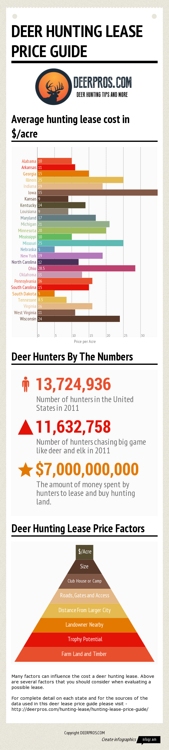 You Can't Have Your Deer Hunting and Watch It, Too