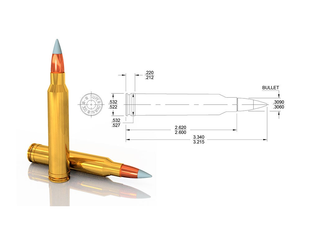In Praise of the .300 Winchester Magnum