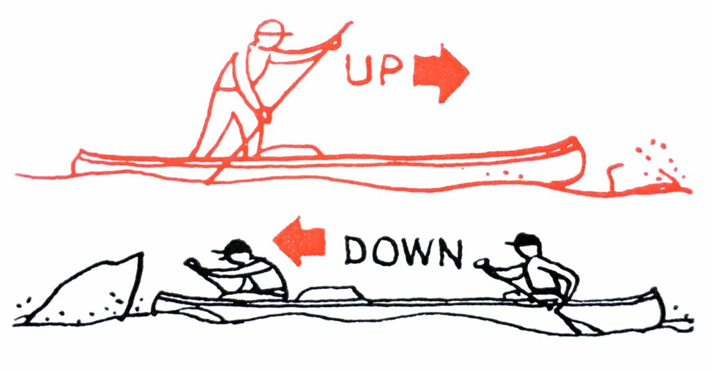 Load a canoe to head downstream.