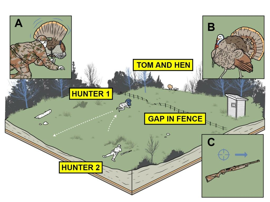 Illustration of turkey hunting tips.
