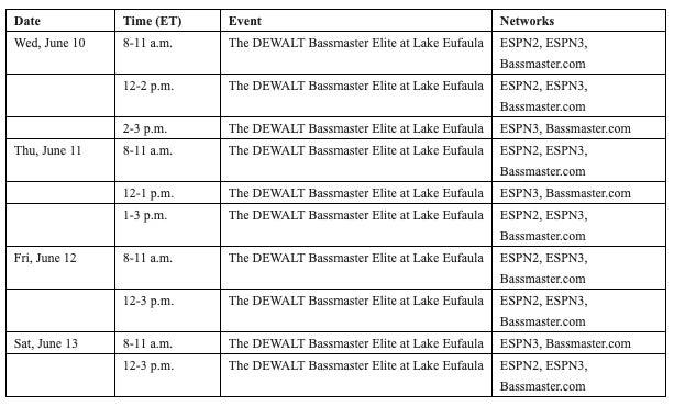 ESPN2 BASS Fishing Live Schedule.