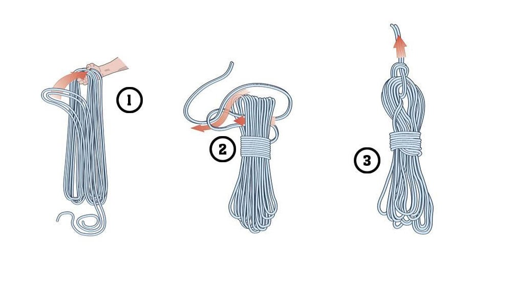An illustration demonstrating the butterfly coil string tying technique.