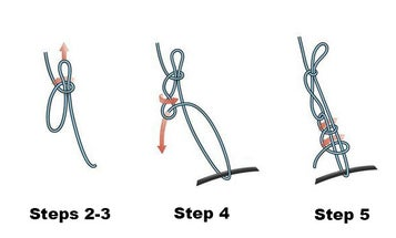 How to Tie a Transport Knot